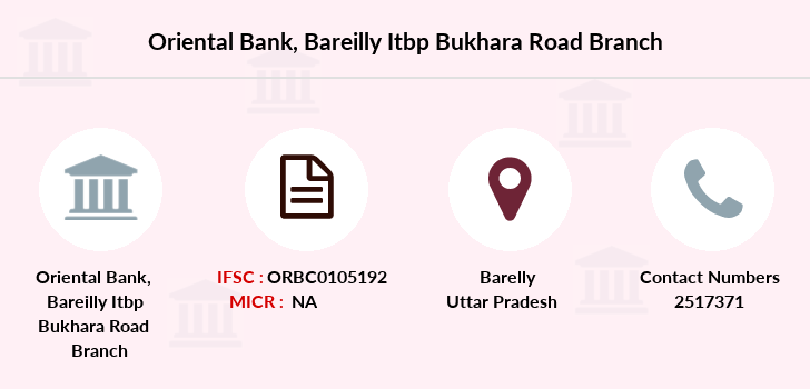 Oriental-bank-of-commerce Bareilly-itbp-bukhara-road branch