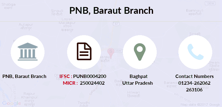 Punjab-national-bank Baraut branch