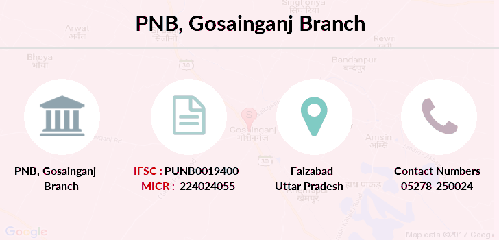 Punjab-national-bank Gosainganj branch