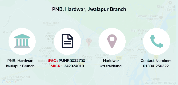 Punjab-national-bank Hardwar-jwalapur branch