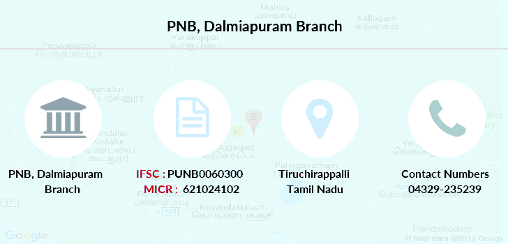 Punjab-national-bank Dalmiapuram branch