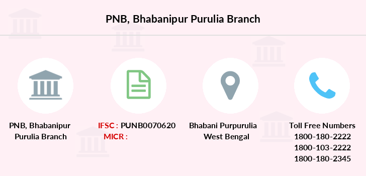 Punjab-national-bank Bhabanipur-purulia branch