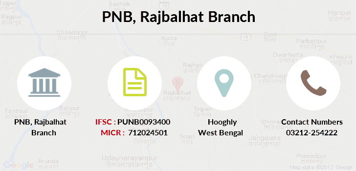 Punjab-national-bank Rajbalhat branch
