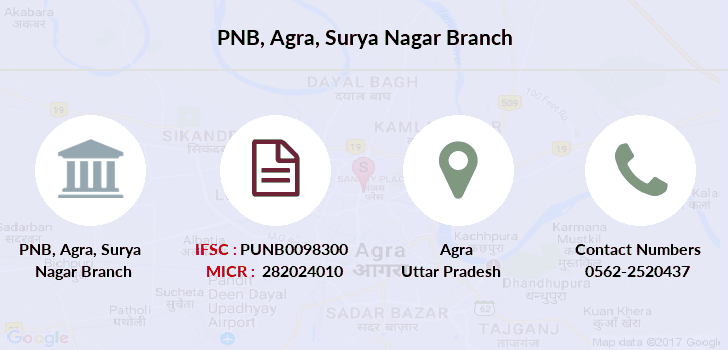 Punjab-national-bank Agra-surya-nagar branch