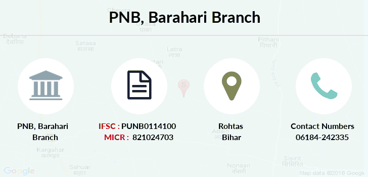 Punjab-national-bank Barahari branch
