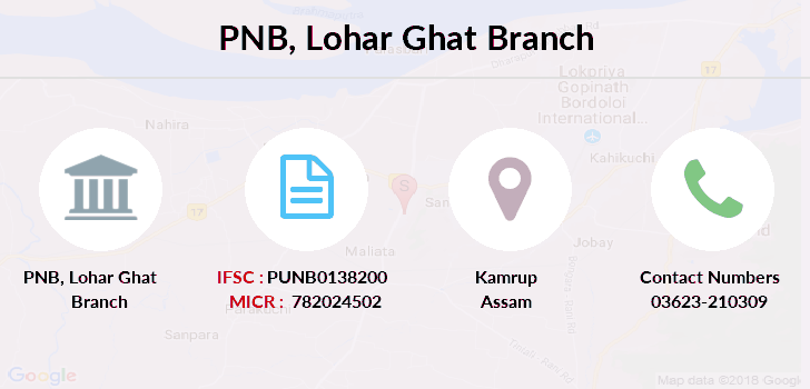 Punjab-national-bank Lohar-ghat branch