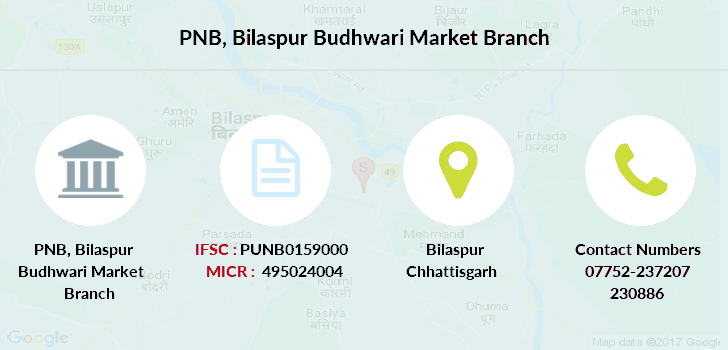 Punjab-national-bank Bilaspur-budhwari-market branch