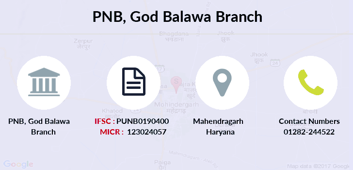 Punjab-national-bank God-balawa branch
