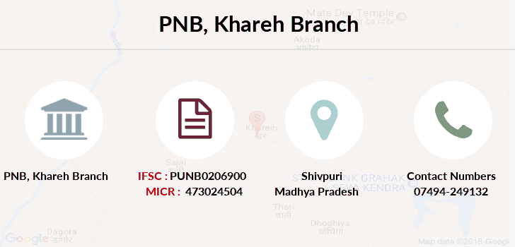 Punjab-national-bank Khareh branch