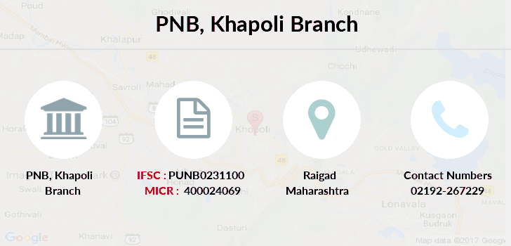 Punjab-national-bank Khapoli branch