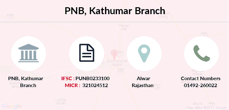 Punjab-national-bank Kathumar branch