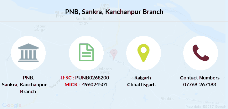 Punjab-national-bank Sankra-kanchanpur branch