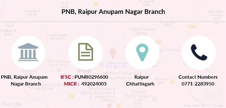 Punjab-national-bank Raipur-anupam-nagar branch