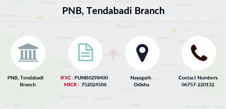 Punjab-national-bank Tendabadi branch