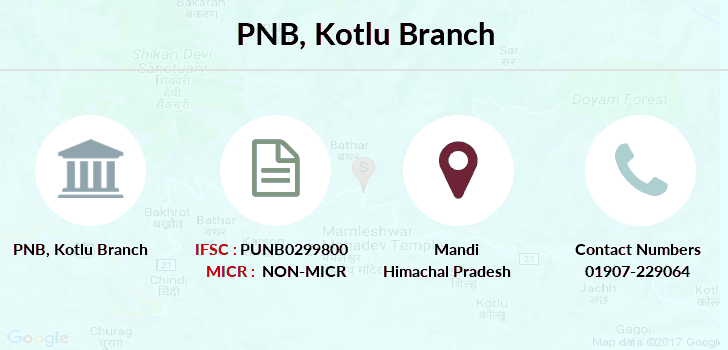 Punjab-national-bank Kotlu branch