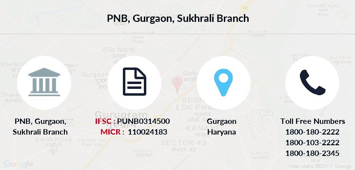 Punjab-national-bank Gurgaon-sukhrali branch