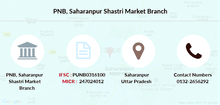 Punjab-national-bank Saharanpur-shastri-market branch