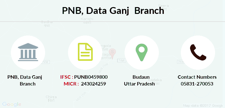 Punjab-national-bank Data-ganj branch