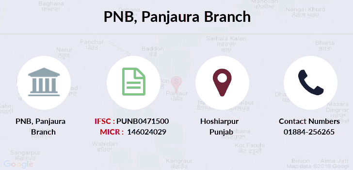 Punjab-national-bank Panjaura branch
