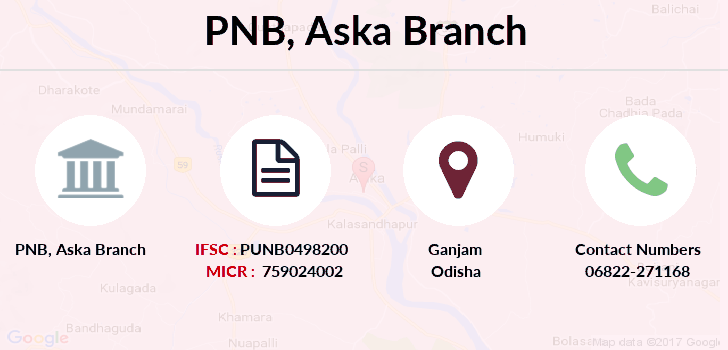 Punjab-national-bank Aska branch