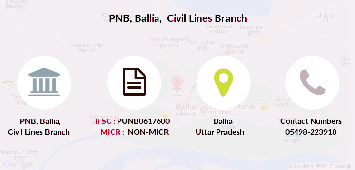 Punjab-national-bank Ballia-civil-lines branch