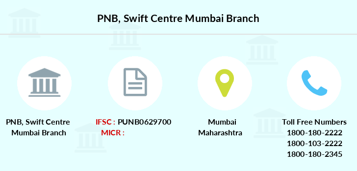 central bank of india overseas branch mumbai swift code