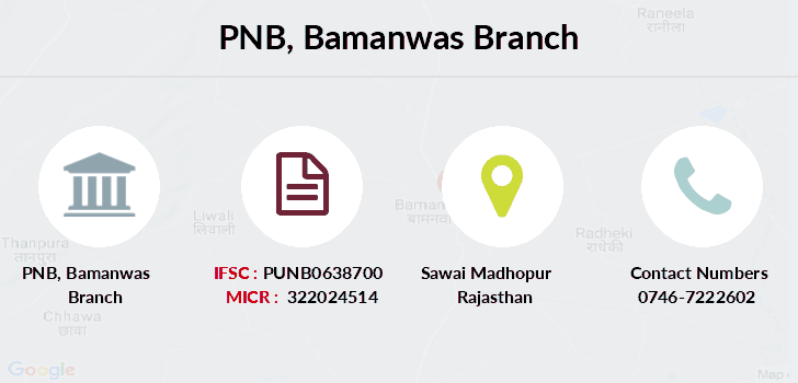 Punjab-national-bank Bamanwas branch