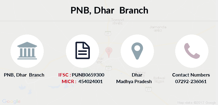 Punjab-national-bank Dhar branch
