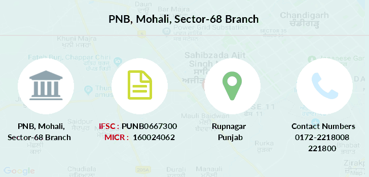 Punjab-national-bank Mohali-sector-68 branch