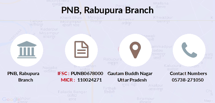 Punjab-national-bank Rabupura branch