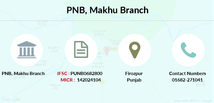 Punjab-national-bank Makhu branch