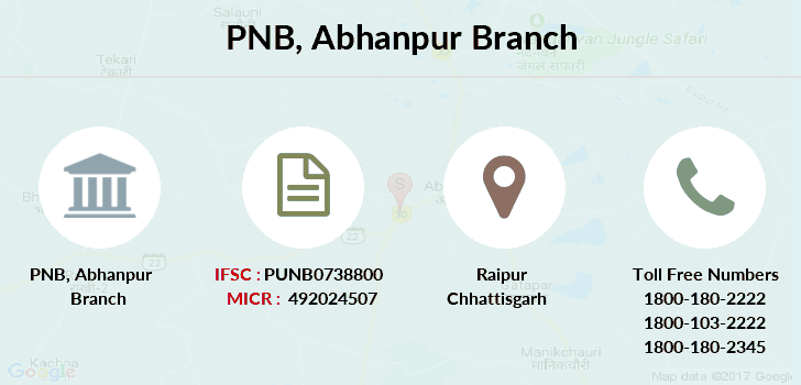 Punjab-national-bank Abhanpur branch