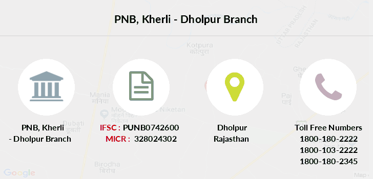 Punjab-national-bank Kherli-dholpur branch