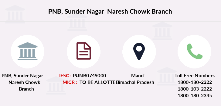 Punjab-national-bank Sunder-nagar-naresh-chowk branch
