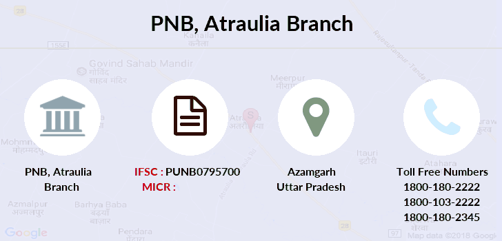 Punjab-national-bank Atraulia branch