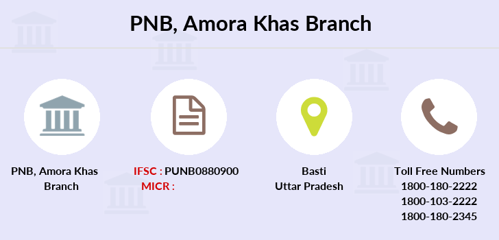 Punjab-national-bank Amora-khas branch