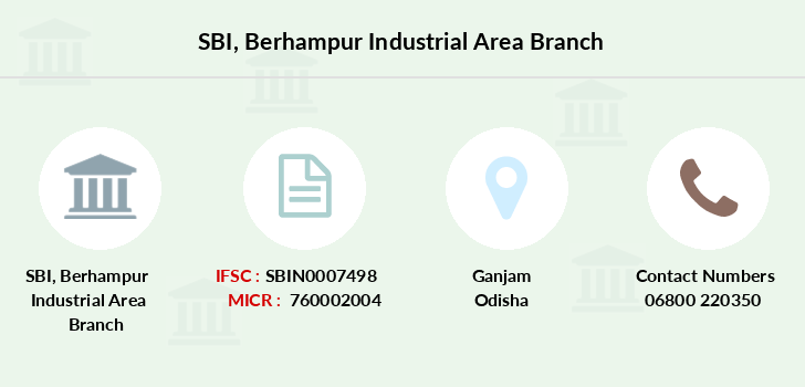 industrial bank of india