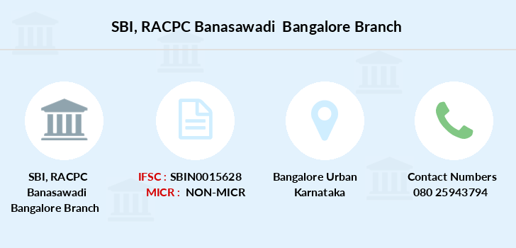 SBI RACPC Banasawadi Bangalore IFSC Code SBIN0015628