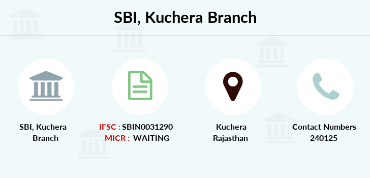 Sbi Kuchera branch