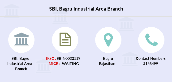 Sbi Bagru-industrial-area branch