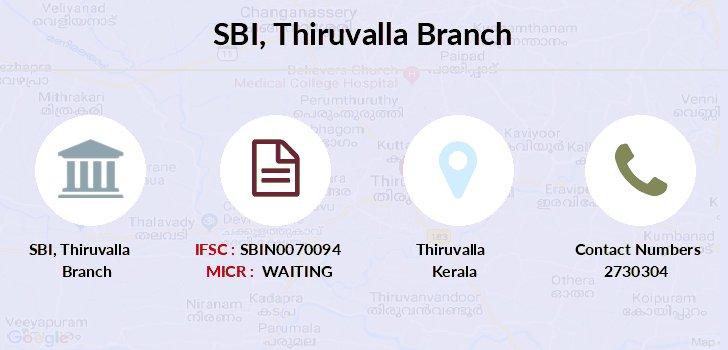 sbi bank ifsc code kerala