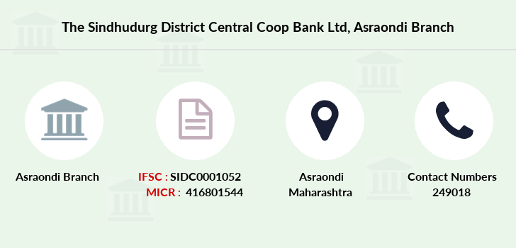 The-sindhudurg-district-central-coop-bank-ltd Asraondi branch