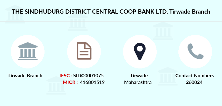 The-sindhudurg-district-central-coop-bank-ltd Tirwade branch