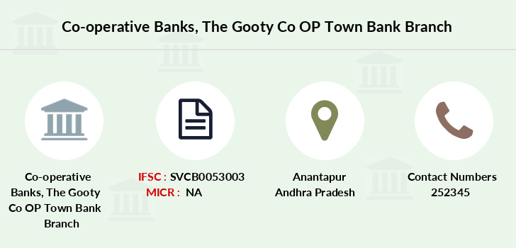 Co-operative-banks The-gooty-co-op-town-bank branch