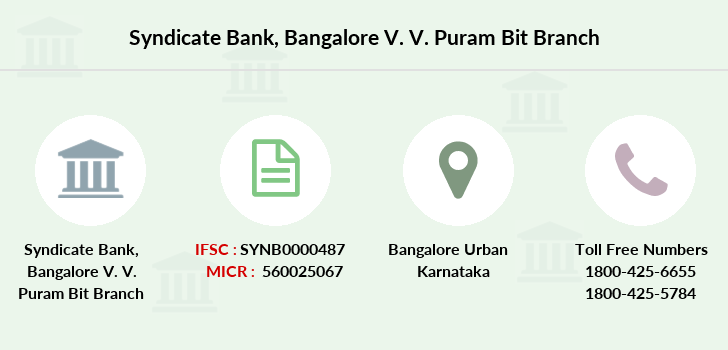 Syndicate-bank Bangalore-v-v-puram-bit branch