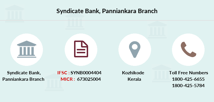 Syndicate-bank Panniankara branch