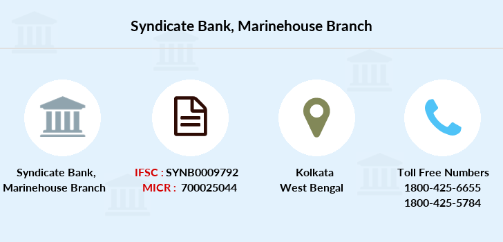 Syndicate-bank Marinehouse branch