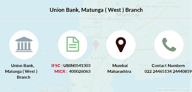 union bank of india mumbai samachar marg branch