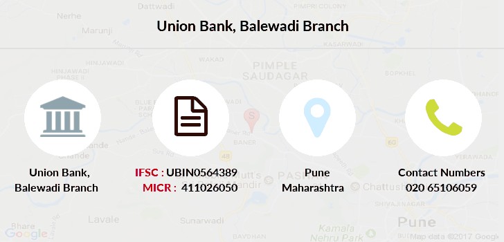 union bank of india pune city branch address