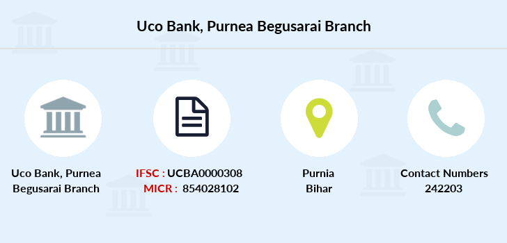 Uco-bank Purnea-begusarai branch